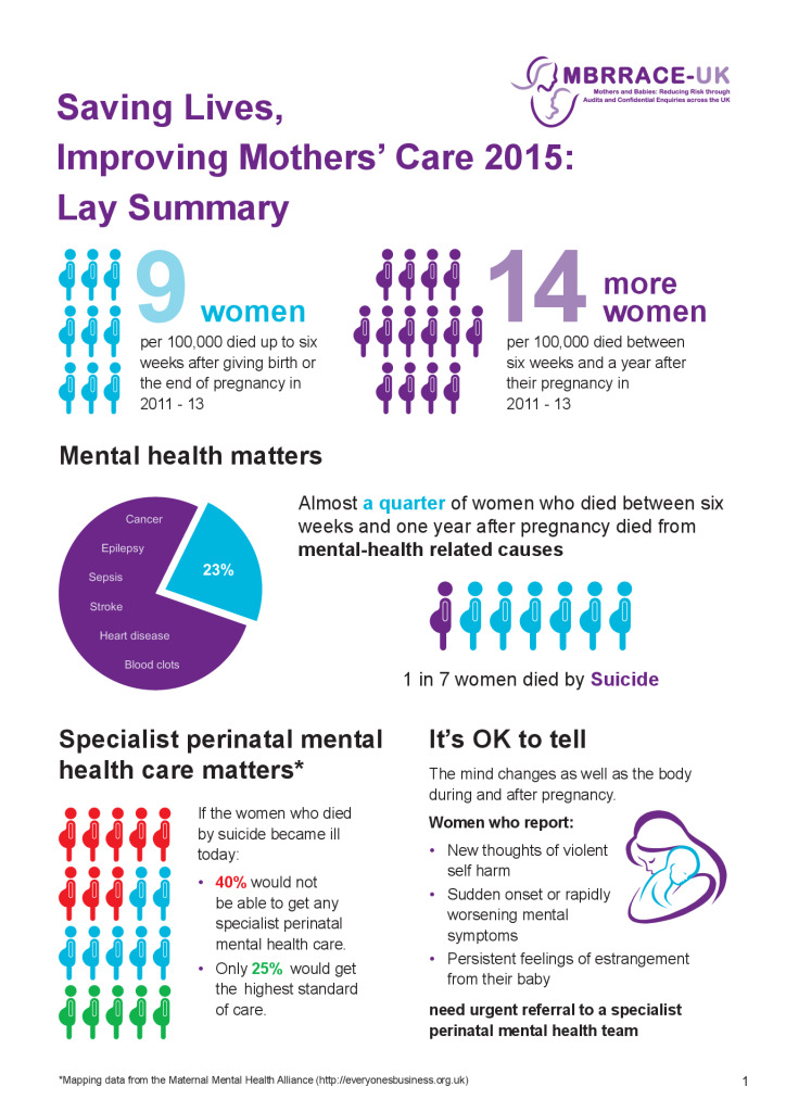 Saving lives, improving mothers care – 2015 Lay Summary