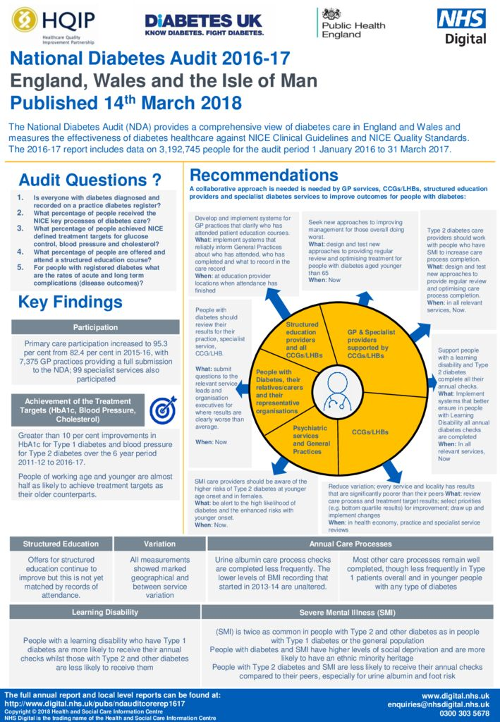 National Diabetes Audit 2016-2017 full report – Care Processes and Treatment Targets